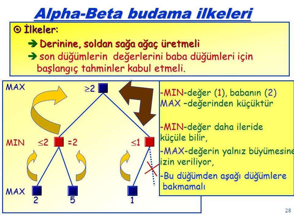 Alpha-Beta budama ilkeleri