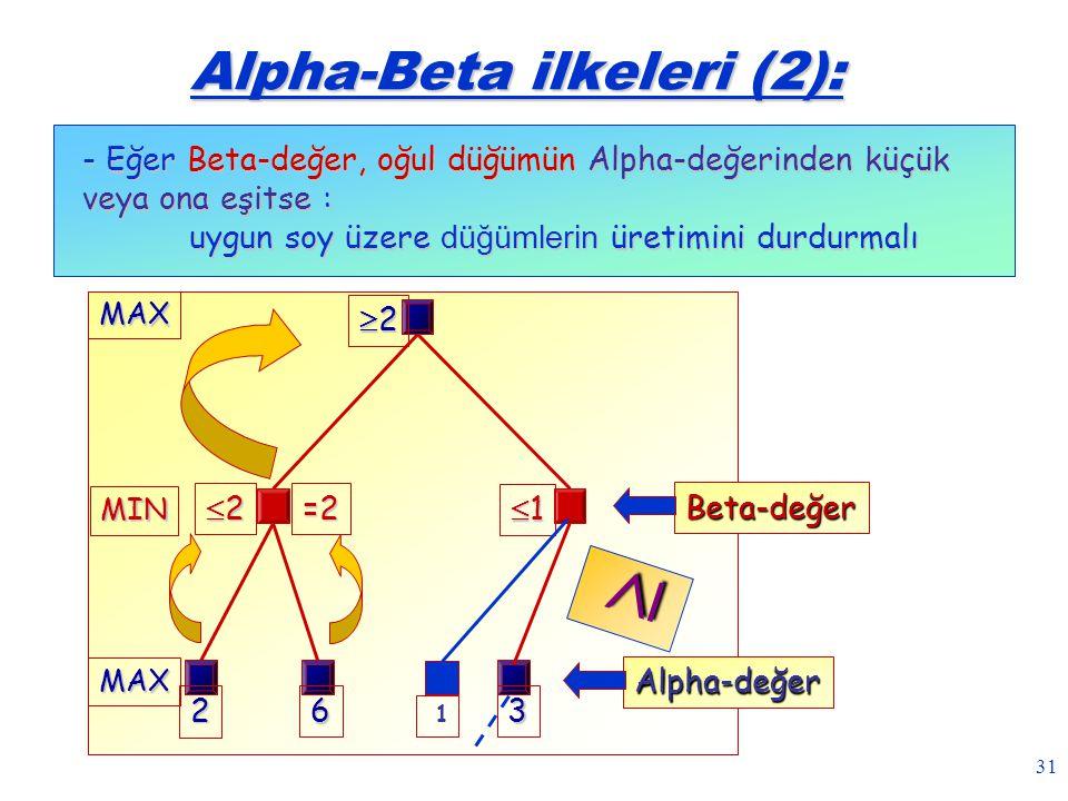 Alpha-Beta ilkeleri (2):