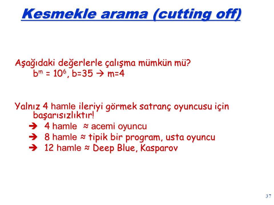 Kesmekle arama (cutting off)