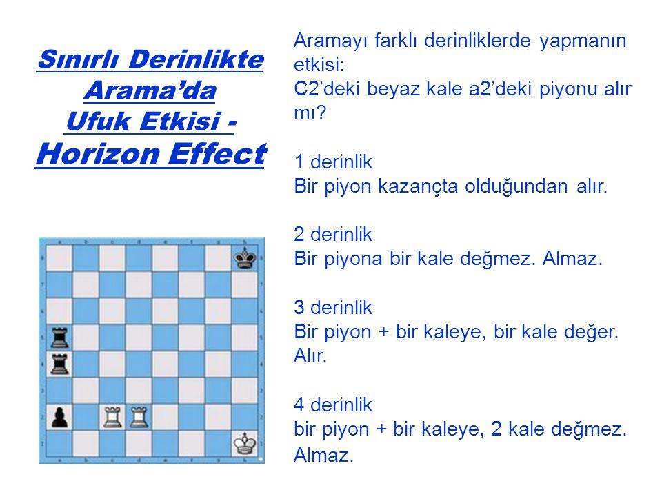 Sınırlı Derinlikte Arama'da Ufuk Etkisi - Horizon Effect