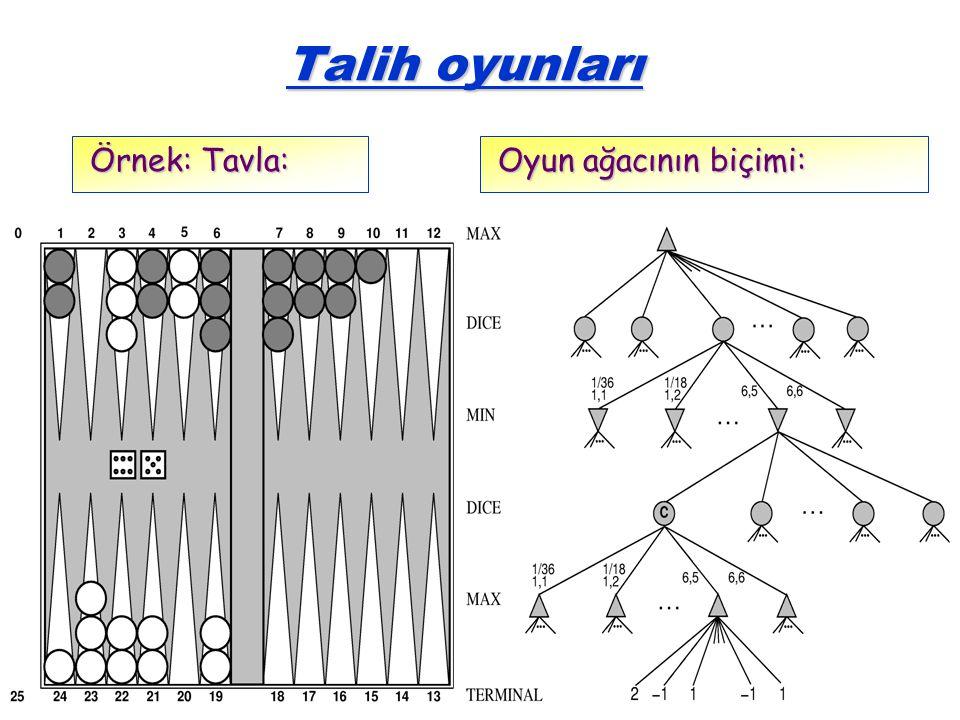Talih oyunları Örnek: Tavla: Oyun ağacının biçimi: