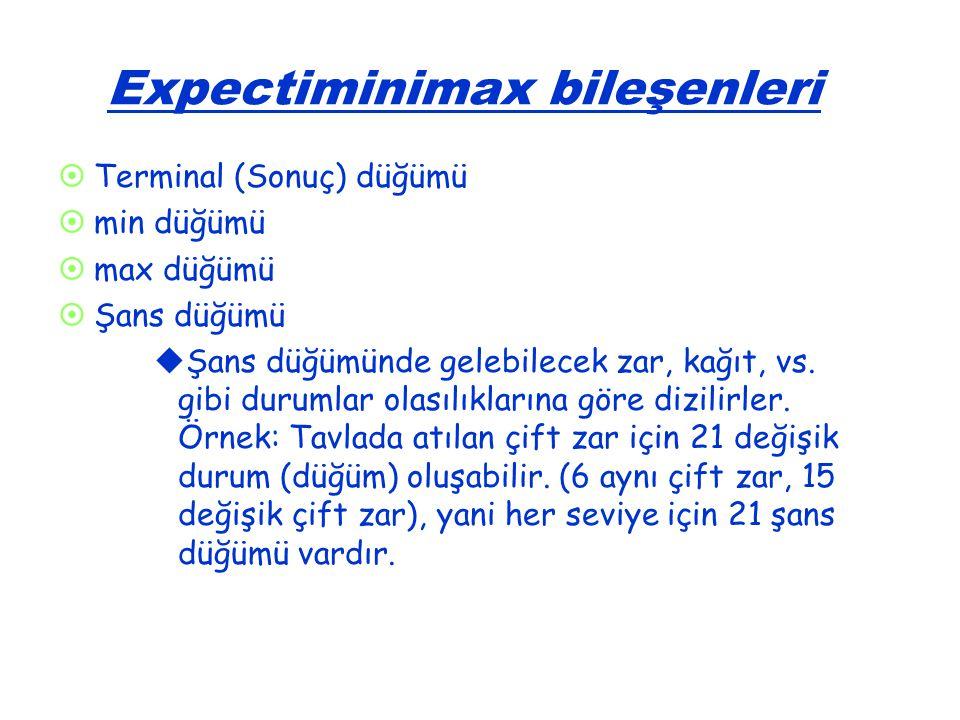 Expectiminimax bileşenleri