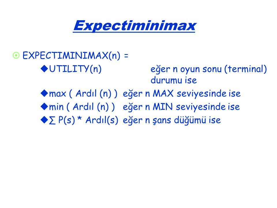 Expectiminimax EXPECTIMINIMAX(n) =