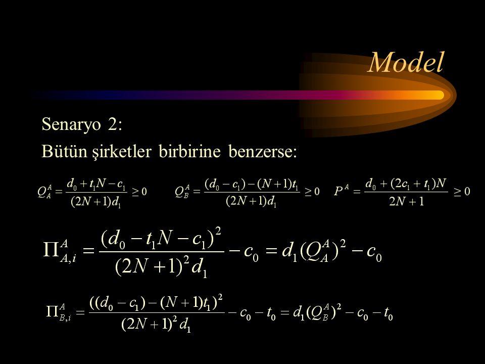 Model Senaryo 2: Bütün şirketler birbirine benzerse: