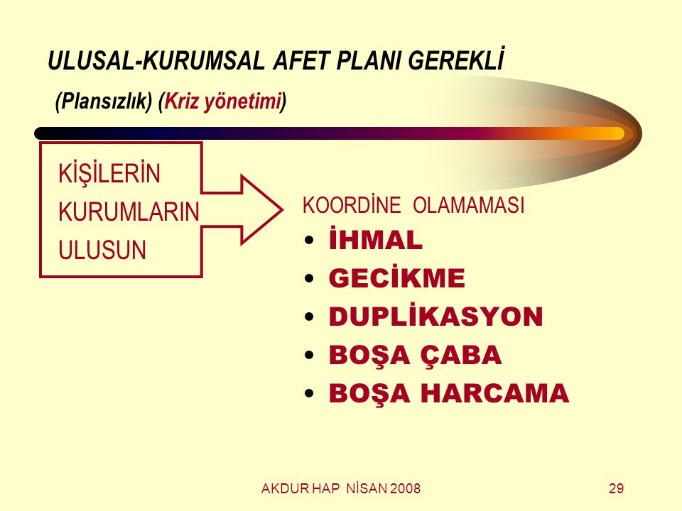 ULUSAL-KURUMSAL AFET PLANI GEREKLİ (Plansızlık) (Kriz yönetimi)