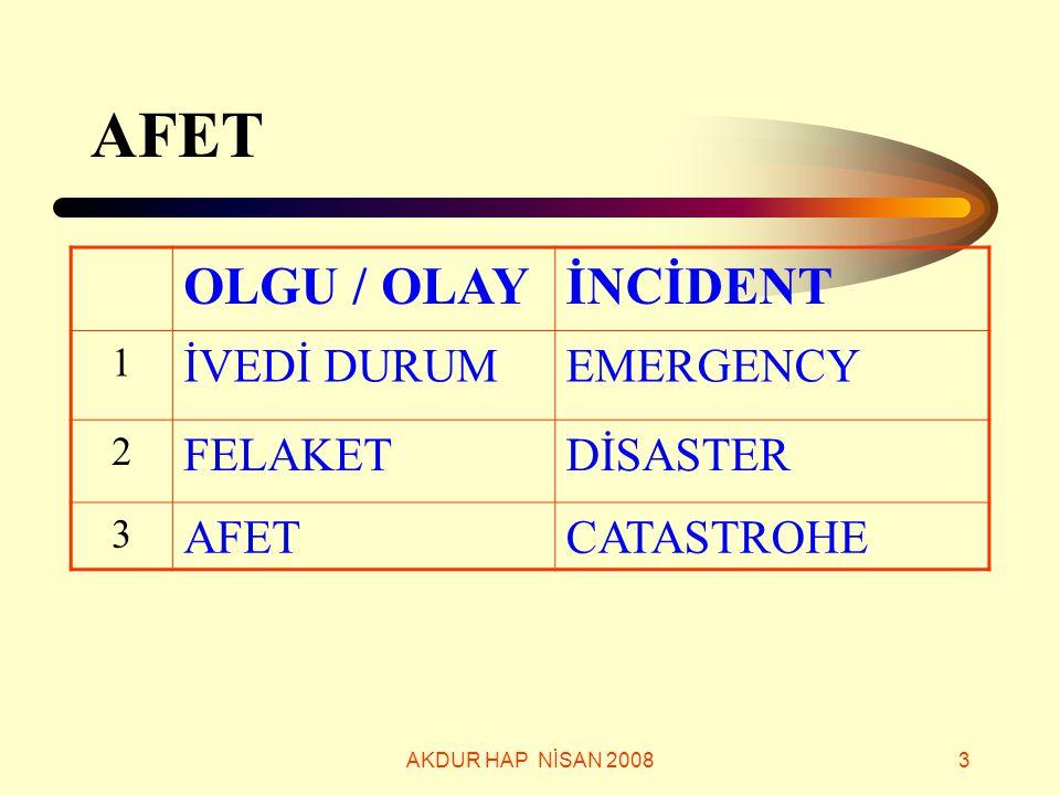AFET OLGU / OLAY İNCİDENT İVEDİ DURUM EMERGENCY FELAKET DİSASTER AFET