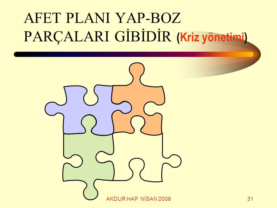 AFET PLANI YAP-BOZ PARÇALARI GİBİDİR (Kriz yönetimi)