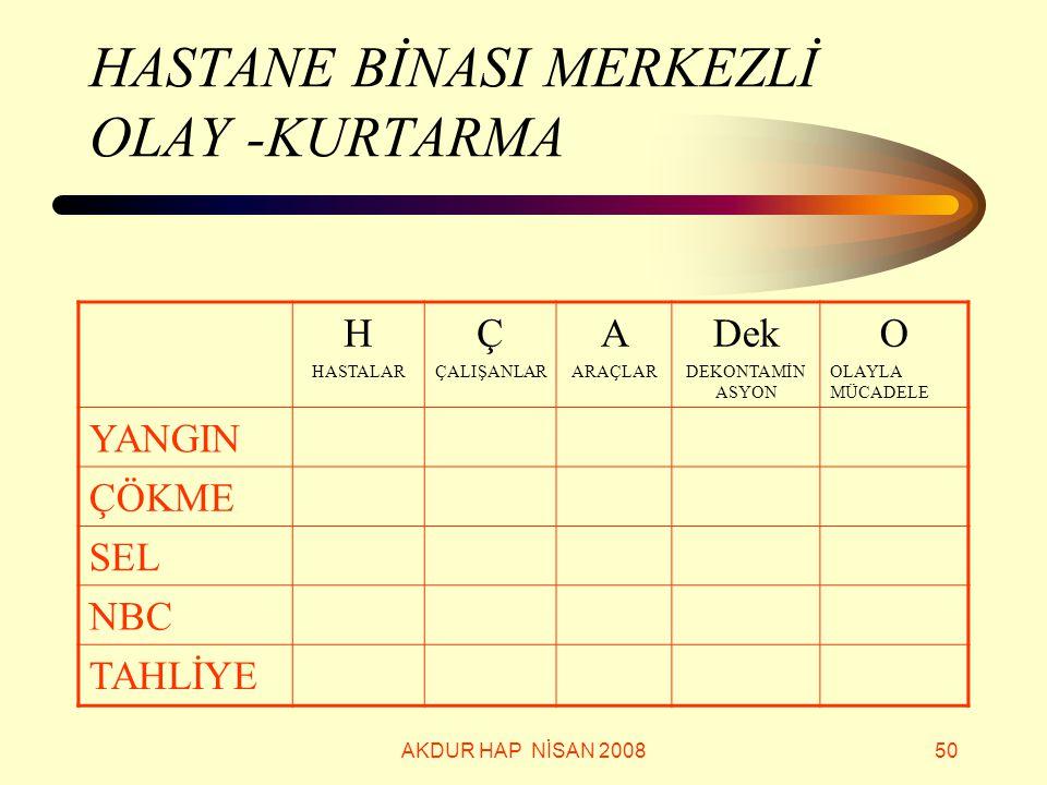 HASTANE BİNASI MERKEZLİ OLAY -KURTARMA
