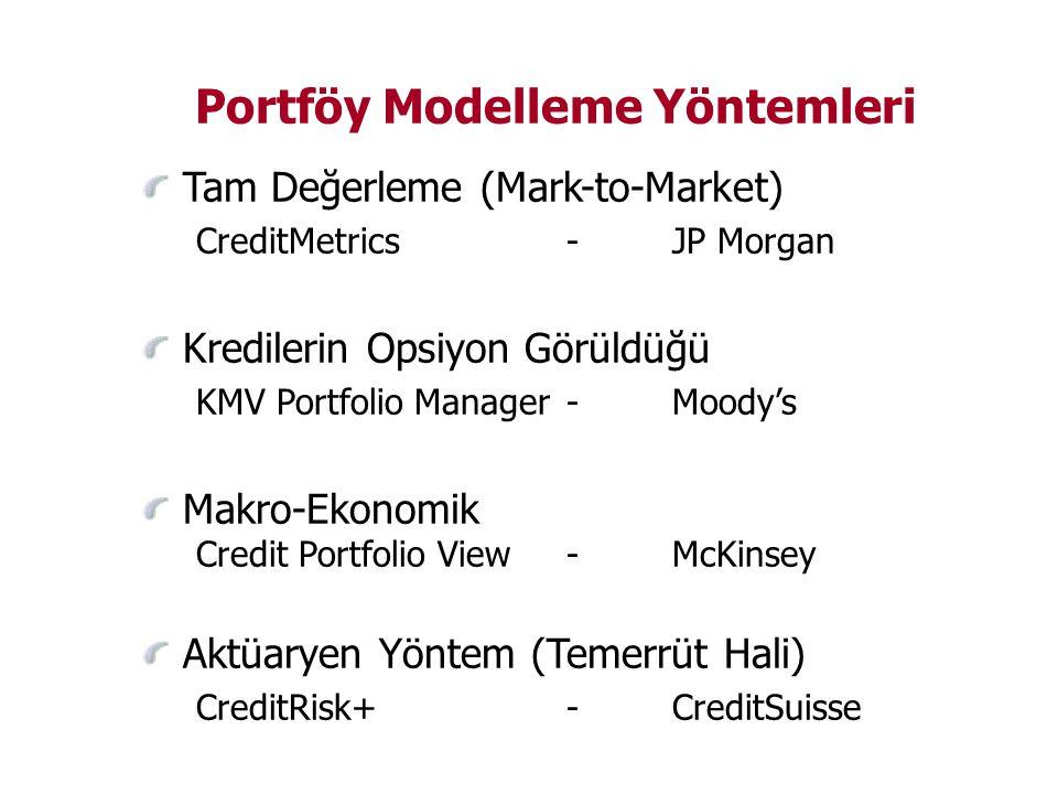 Portföy Modelleme Yöntemleri
