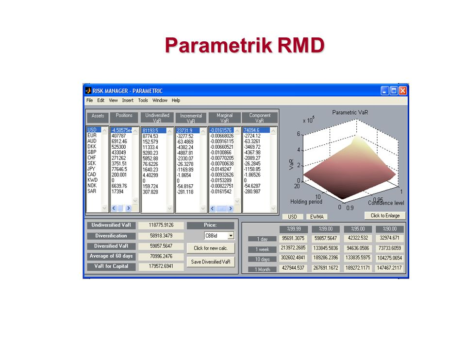Parametrik RMD