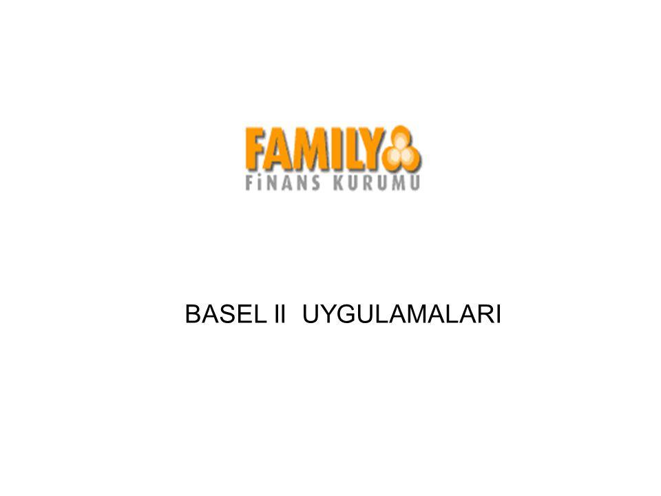 BASEL II UYGULAMALARI