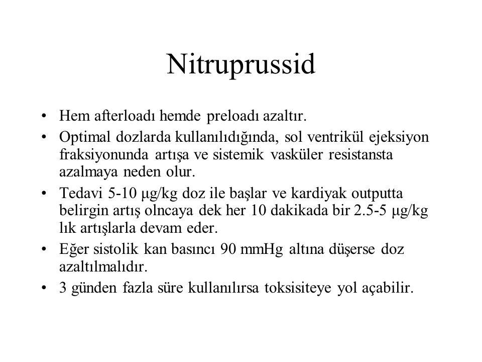 Nitruprussid Hem afterloadı hemde preloadı azaltır.