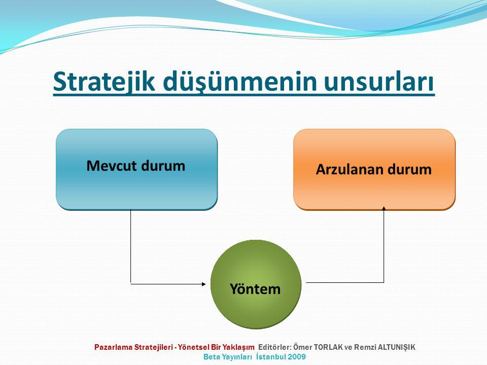 Stratejik düşünmenin unsurları
