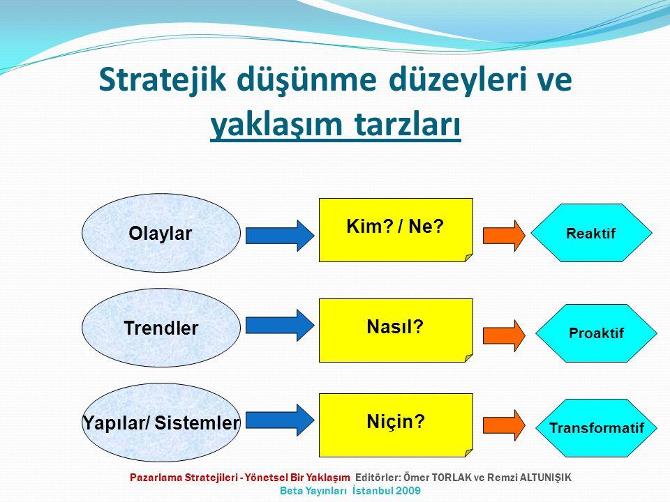 Stratejik düşünme düzeyleri ve yaklaşım tarzları