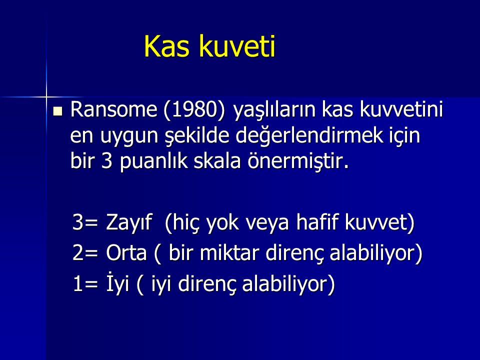 Kas kuveti Ransome (1980) yaşlıların kas kuvvetini en uygun şekilde değerlendirmek için bir 3 puanlık skala önermiştir.