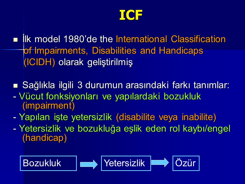 ICF İlk model 1980'de the International Classification