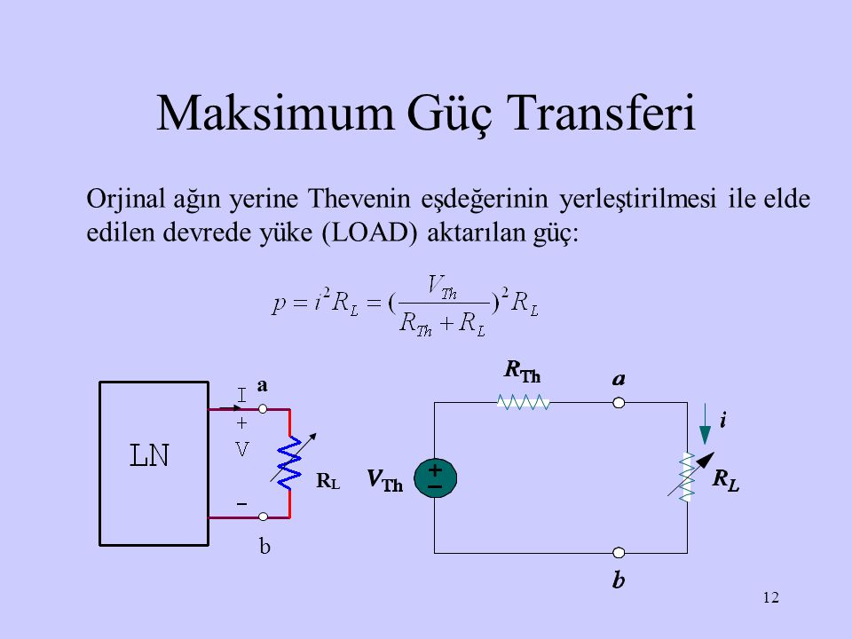 Maksimum Güç Transferi