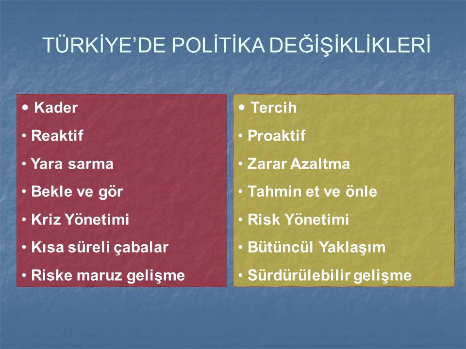 TÜRKİYE'DE POLİTİKA DEĞİŞİKLİKLERİ