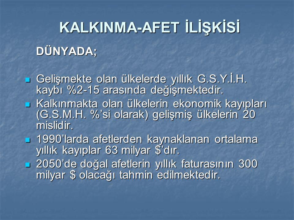 KALKINMA-AFET İLİŞKİSİ
