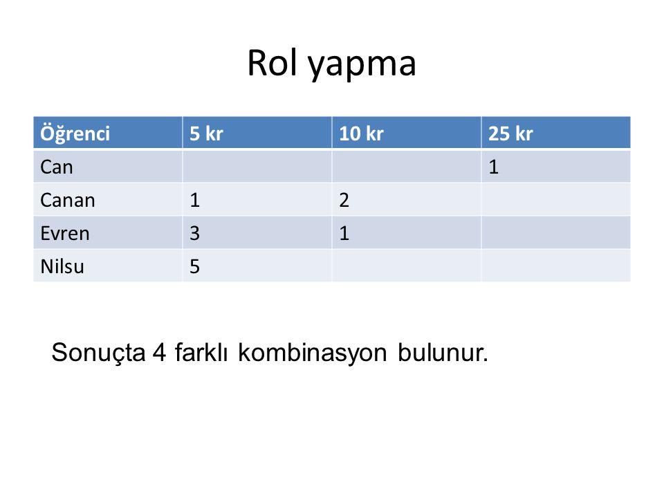 Rol yapma Sonuçta 4 farklı kombinasyon bulunur. Öğrenci 5 kr 10 kr