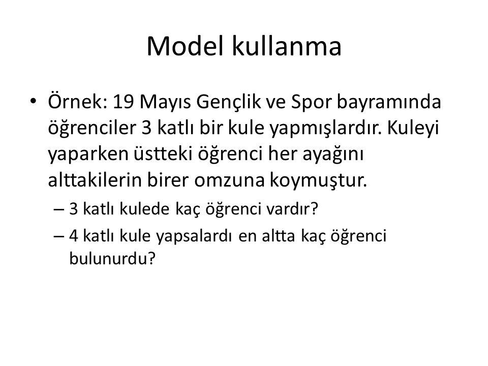 Model kullanma