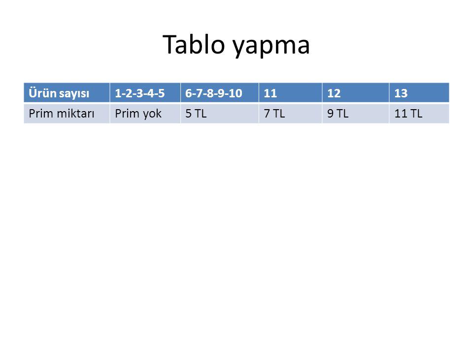 Tablo yapma Ürün sayısı 1-2-3-4-5 6-7-8-9-10 11 12 13 Prim miktarı