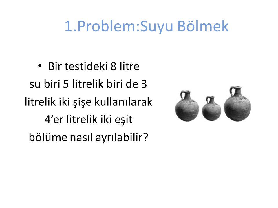 1.Problem:Suyu Bölmek Bir testideki 8 litre