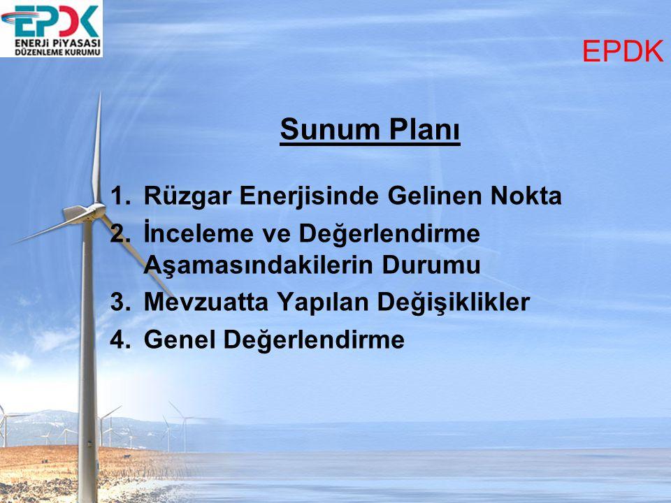 EPDK Sunum Planı Rüzgar Enerjisinde Gelinen Nokta