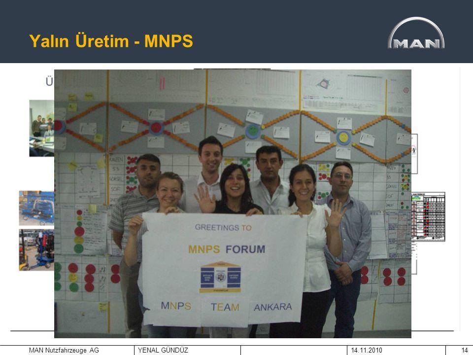 Yalın Üretim - MNPS
