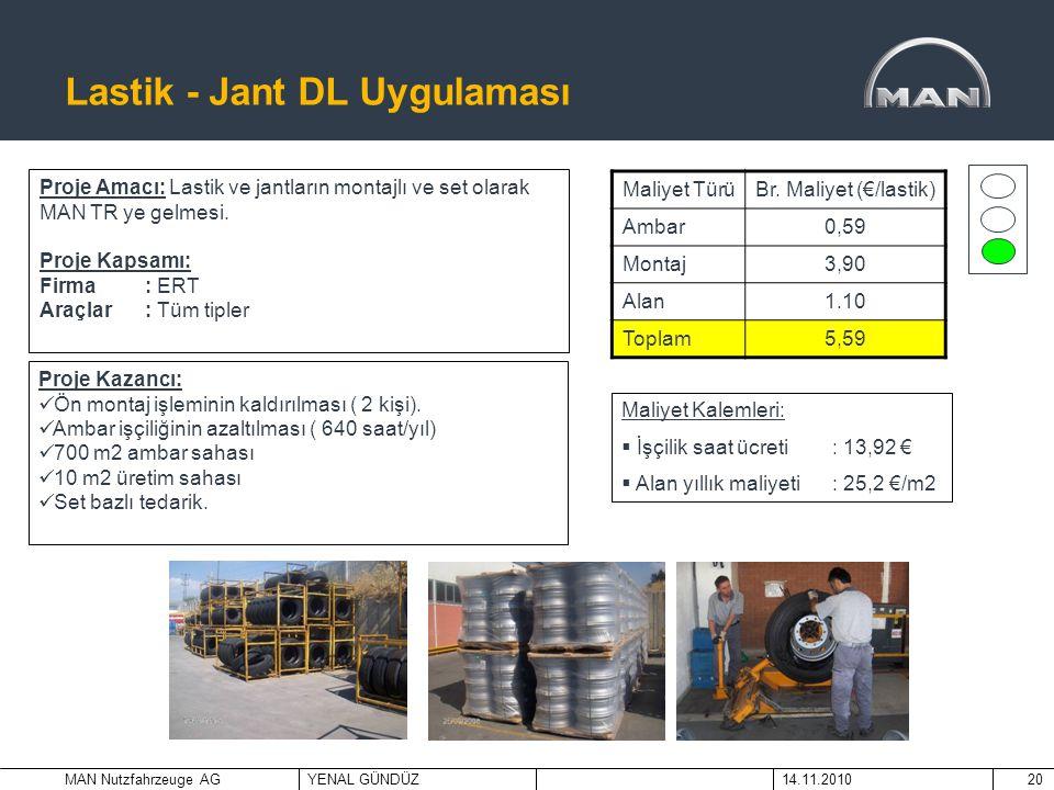 Lastik - Jant DL Uygulaması