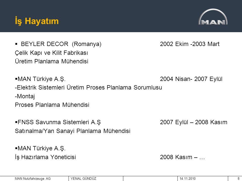 İş Hayatım BEYLER DECOR (Romanya) 2002 Ekim -2003 Mart