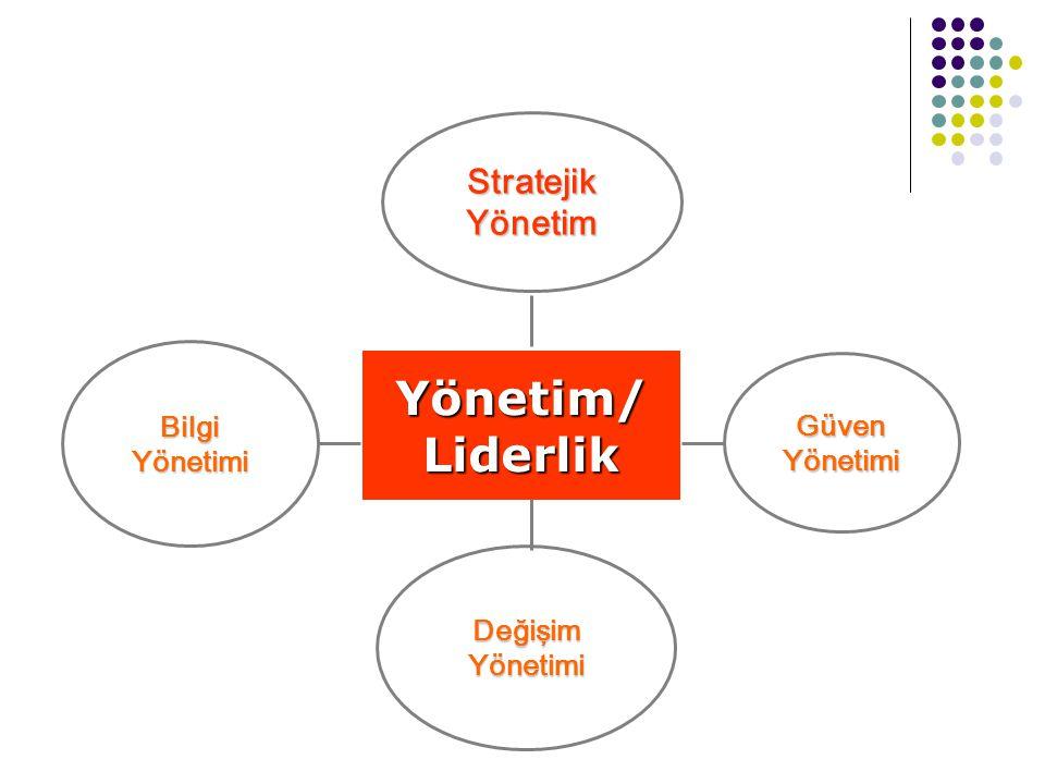 Yönetim/ Liderlik Stratejik Yönetim Bilgi Yönetimi Güven Yönetimi