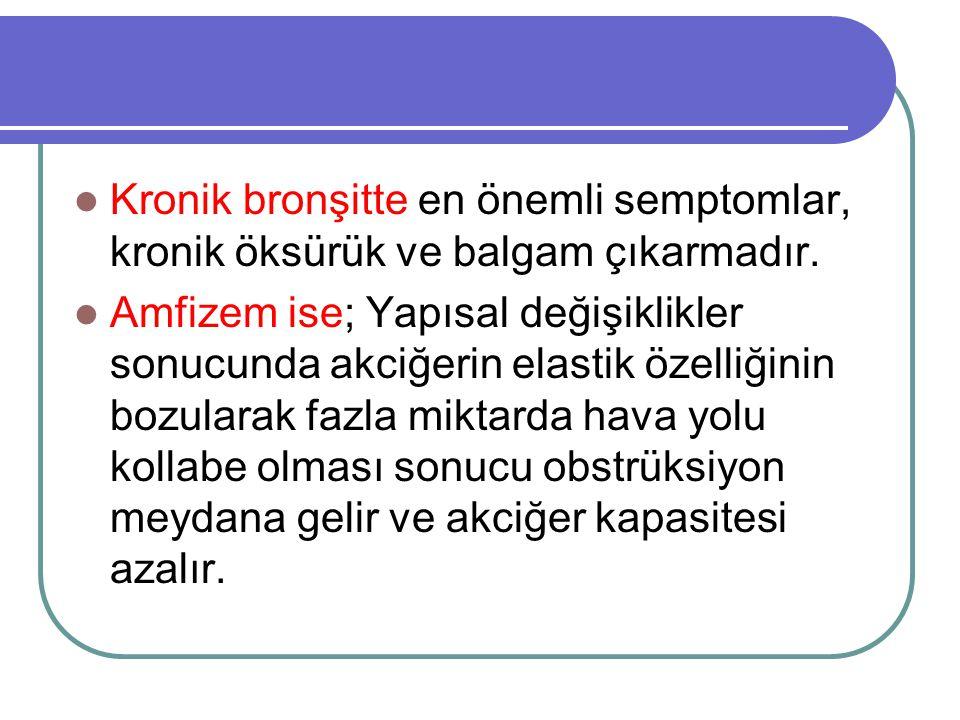 Kronik bronşitte en önemli semptomlar, kronik öksürük ve balgam çıkarmadır.