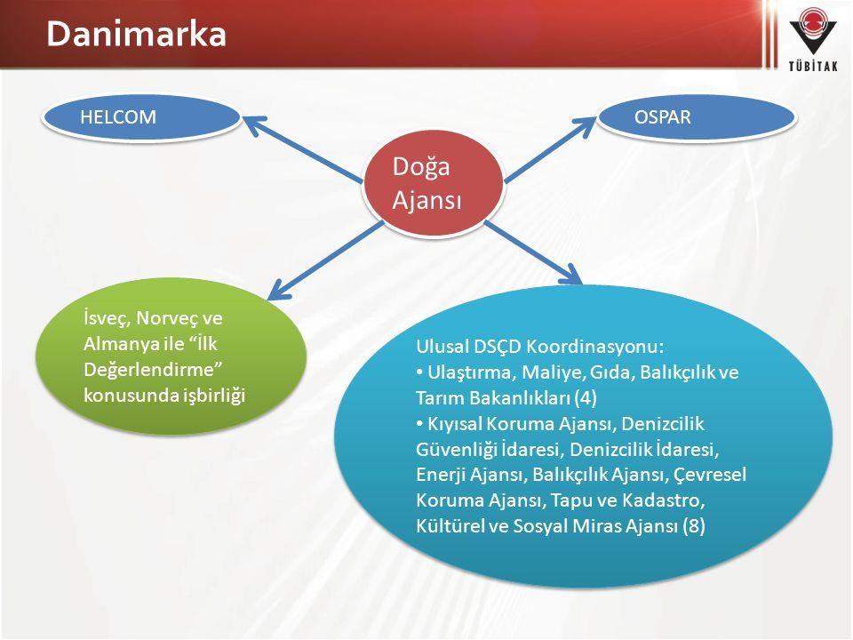 Danimarka Doğa Ajansı HELCOM OSPAR