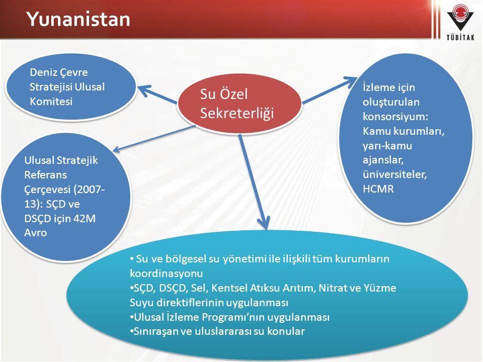 Yunanistan Su Özel Sekreterliği Deniz Çevre Stratejisi Ulusal Komitesi