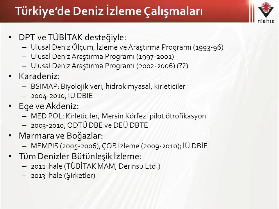 Türkiye'de Deniz İzleme Çalışmaları