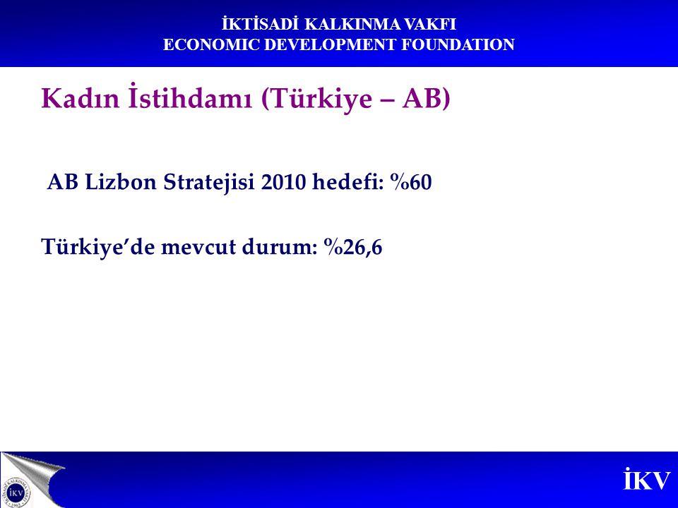 Kadın İstihdamı (Türkiye – AB)