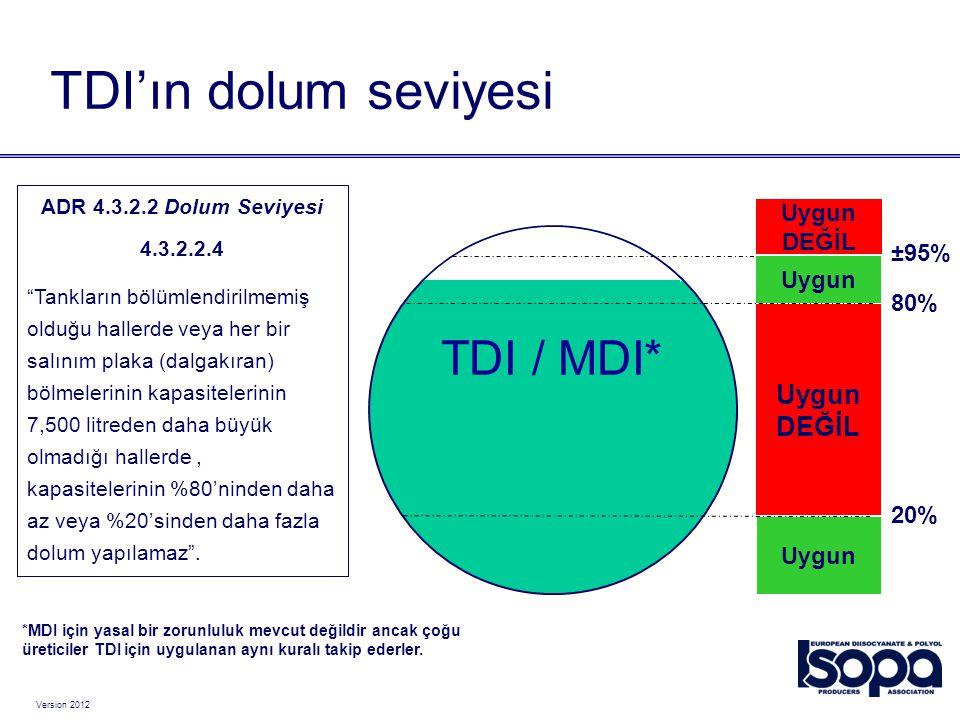 TDI'ın dolum seviyesi TDI / MDI* Uygun DEĞİL Uygun DEĞİL ±95% Uygun