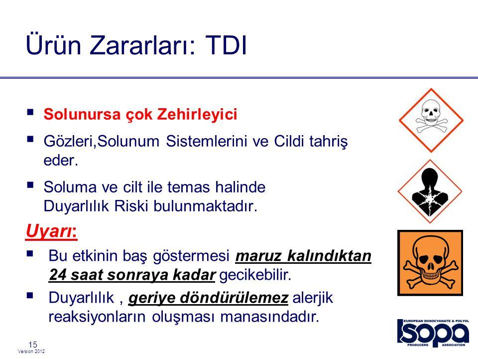 Ürün Zararları: TDI Uyarı: Solunursa çok Zehirleyici