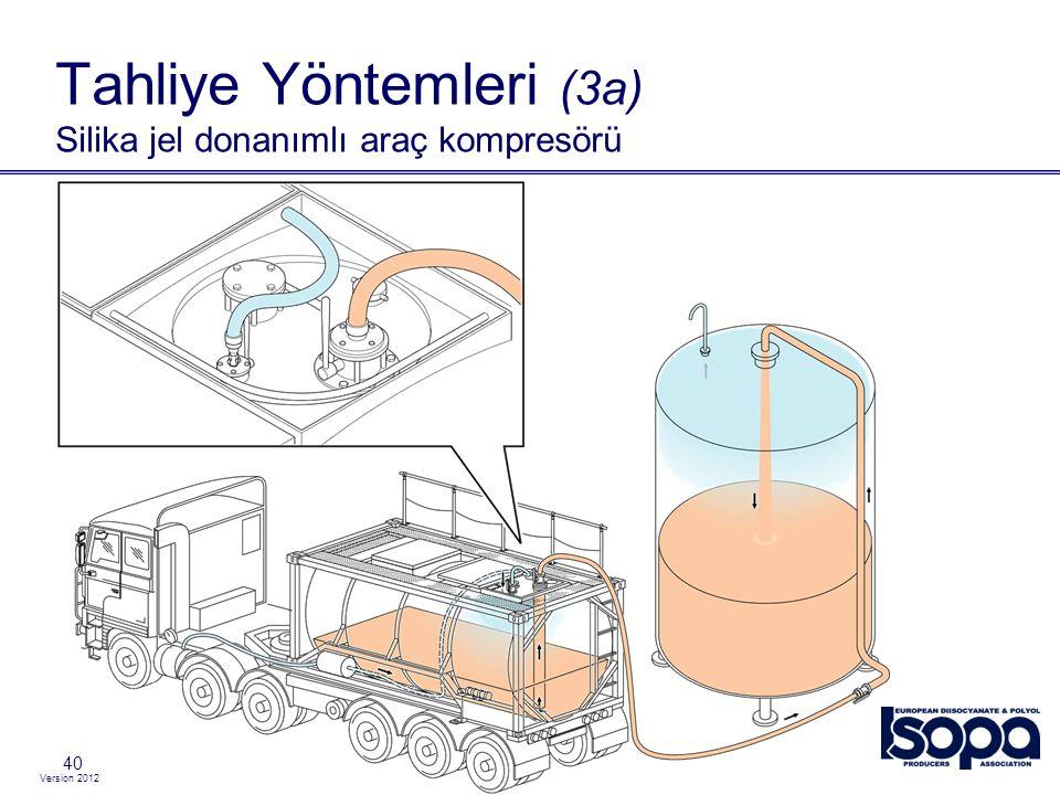 Tahliye Yöntemleri (3a) Silika jel donanımlı araç kompresörü