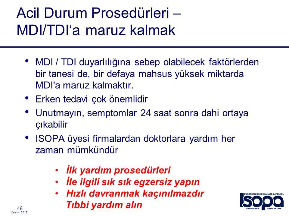 Acil Durum Prosedürleri – MDI/TDI'a maruz kalmak