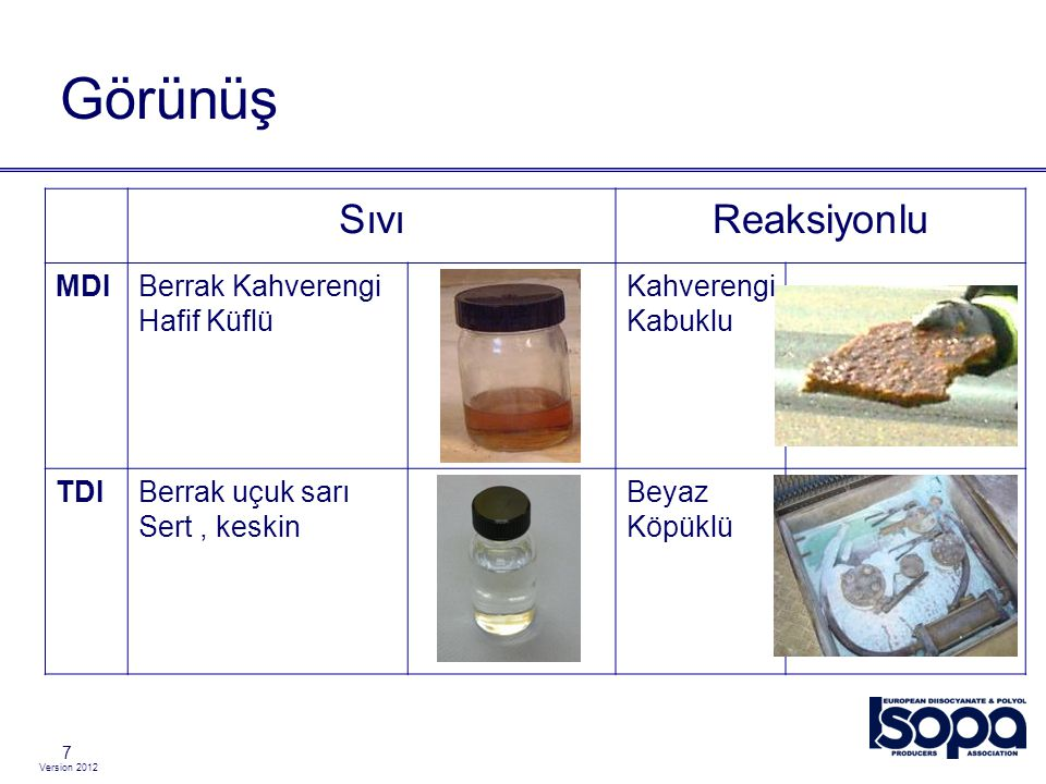 Görünüş Sıvı Reaksiyonlu MDI Berrak Kahverengi Hafif Küflü