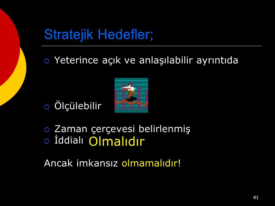 Stratejik Hedefler; Olmalıdır