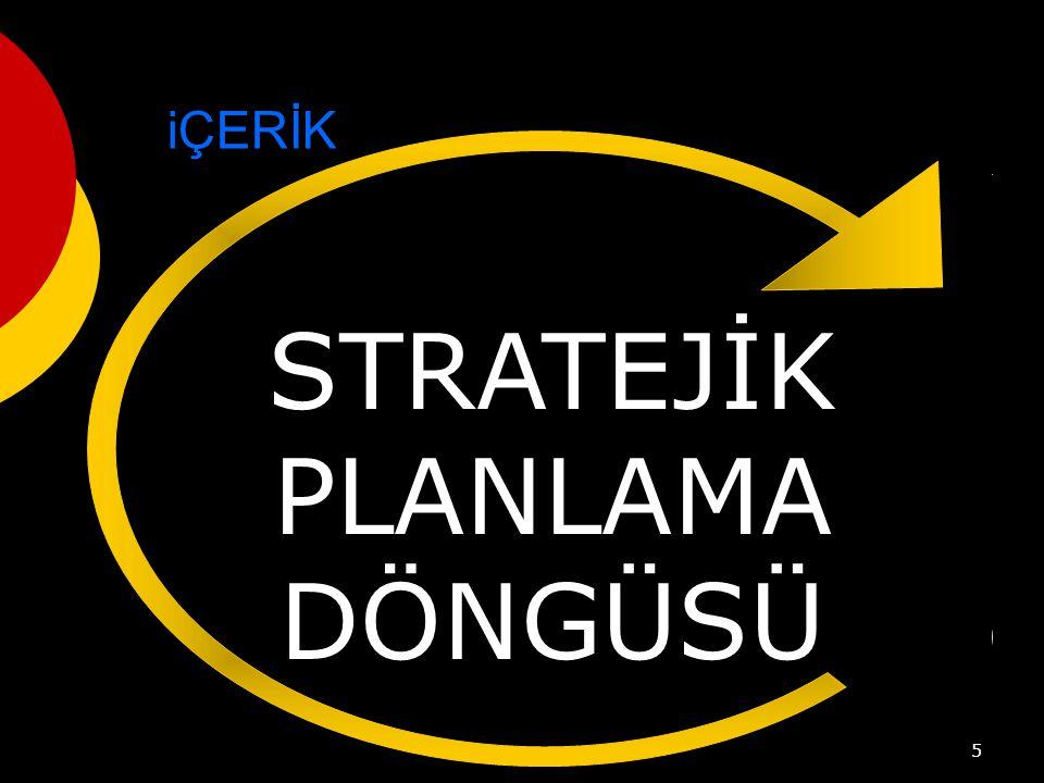 STRATEJİK PLANLAMA DÖNGÜSÜ iÇERİK Stratejik Planlama Kavramı