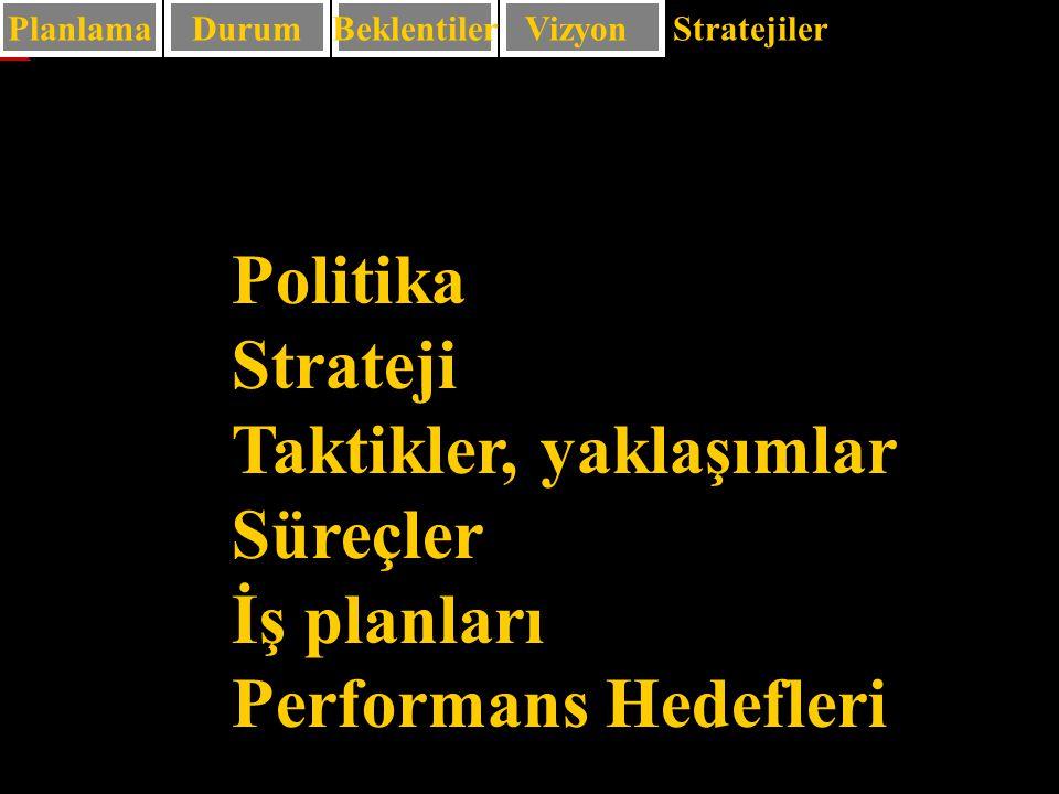 Taktikler, yaklaşımlar Süreçler İş planları Performans Hedefleri