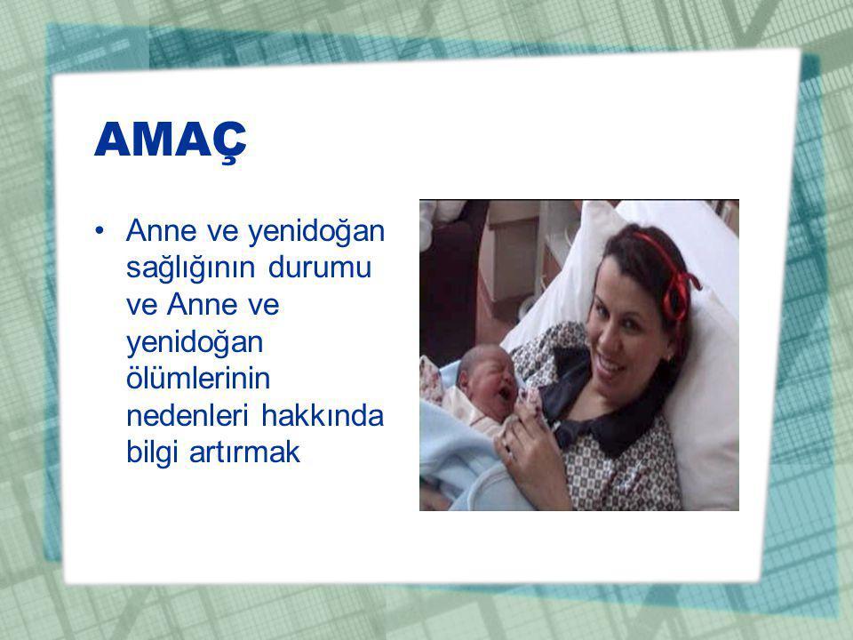 AMAÇ Anne ve yenidoğan sağlığının durumu ve Anne ve yenidoğan ölümlerinin nedenleri hakkında bilgi artırmak.