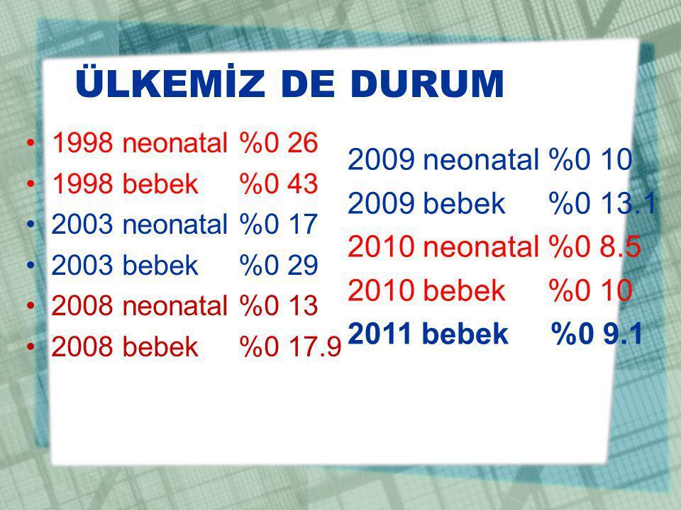 ÜLKEMİZ DE DURUM 2009 neonatal %0 10 2009 bebek %0 13.1