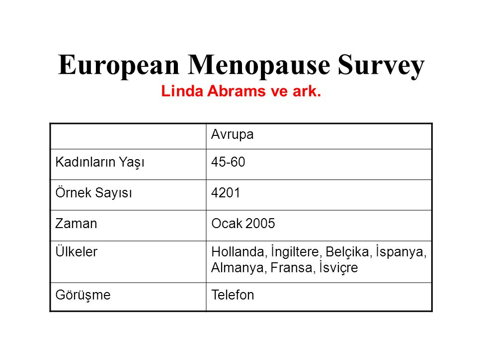 European Menopause Survey
