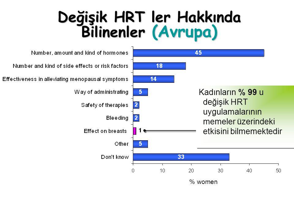 Değişik HRT ler Hakkında Bilinenler (Avrupa)