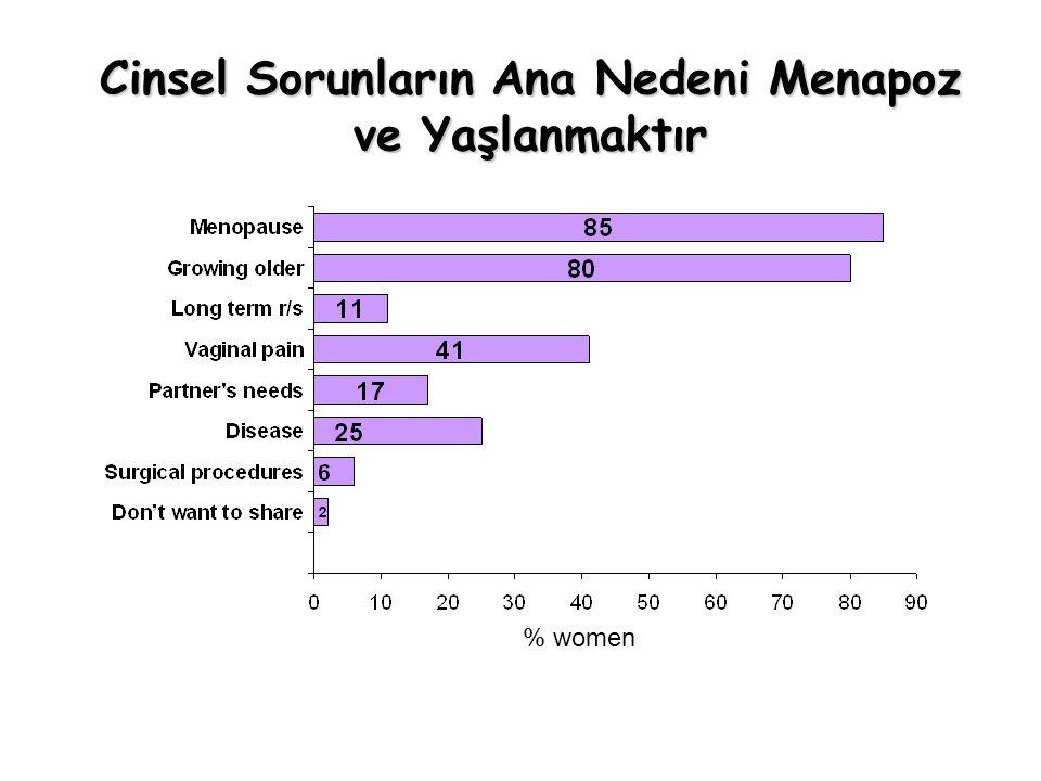 Cinsel Sorunların Ana Nedeni Menapoz ve Yaşlanmaktır